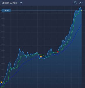 Trading strategy for tick trading – How to devise and test