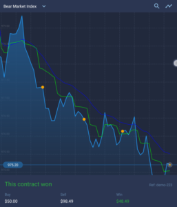 Martingale for tick trading: When, what & scaling up