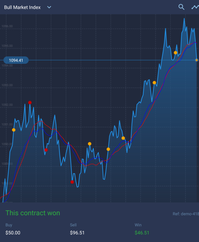 Martingale for tick trading: Get rich quick?